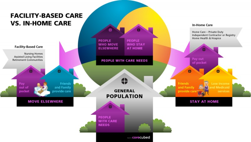 Home Care Marketing Ideas Home Interior Design