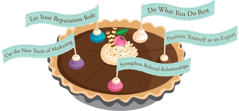 MOST Sweet Success pie