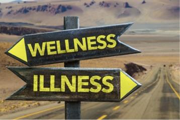 Signs saying Illness and Wellness